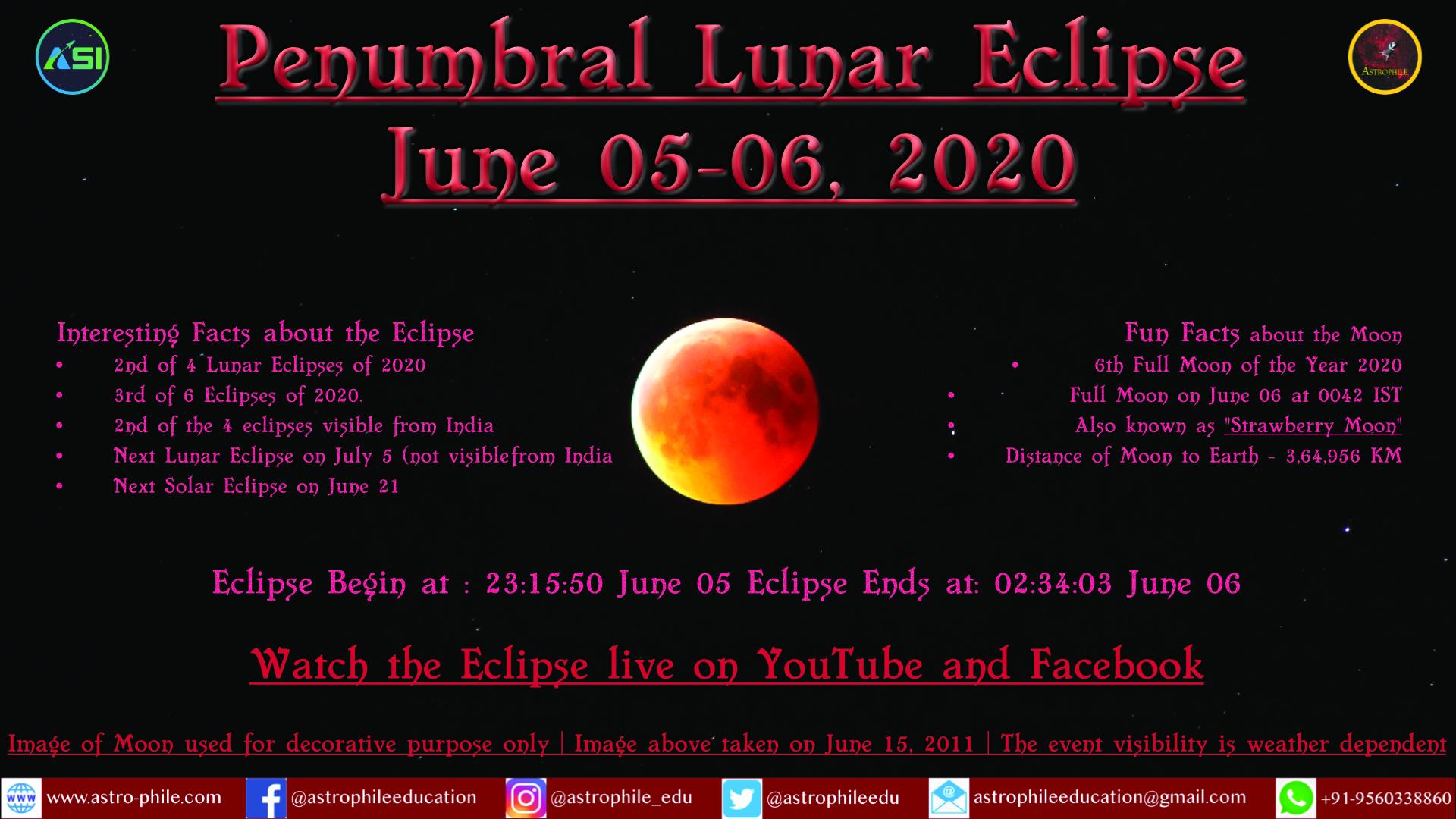 PLE June 5 2020