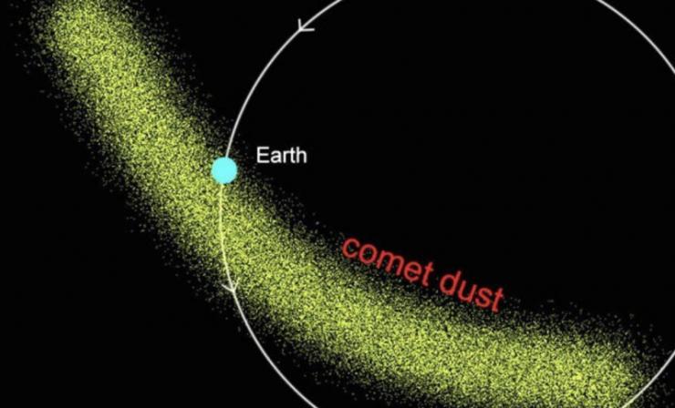 meteor-stream-earth-astrobob-e1563874369125